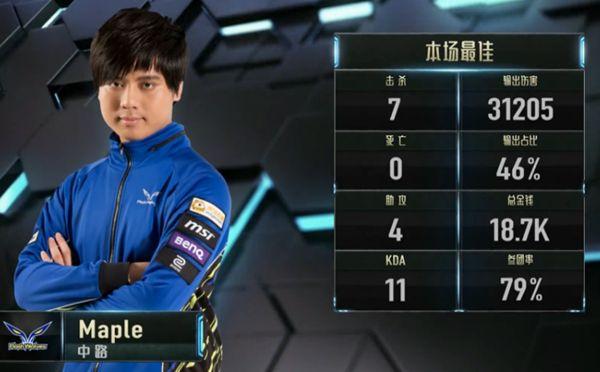 【战报】C9憾负于FW 组内形式更加扑朔迷离